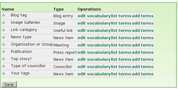 Image of a typical vocabularies page